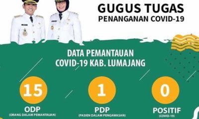 PDP Covid-19 asal Lumajang Meninggal Dunia Dalam Perawatan di RSSA Malang
